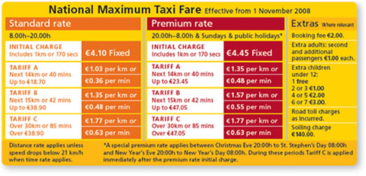 National Maximum Taxi Fare